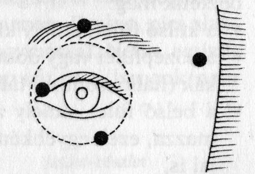 Akupunktúrás masszázs látásra - Akupresszúra a rossz látásért