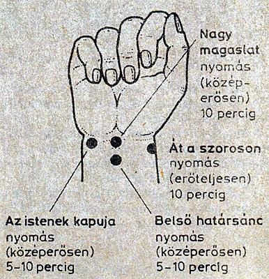 a kézízület tünetei
