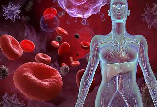 Vashiányos vérszegénység - lelki okai