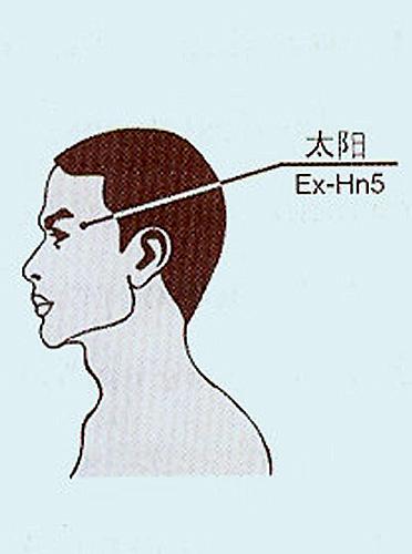 orrdugulás lelki okai kinai medicina